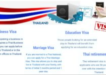 How to Live and Travel Free in Thailand